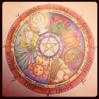 "Mindfulness Workshop: ""Wheel of the Year"""